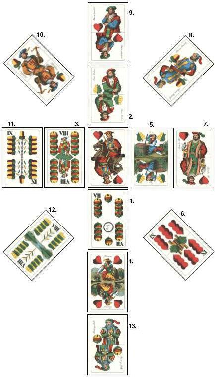 Magyar kártya kivetés